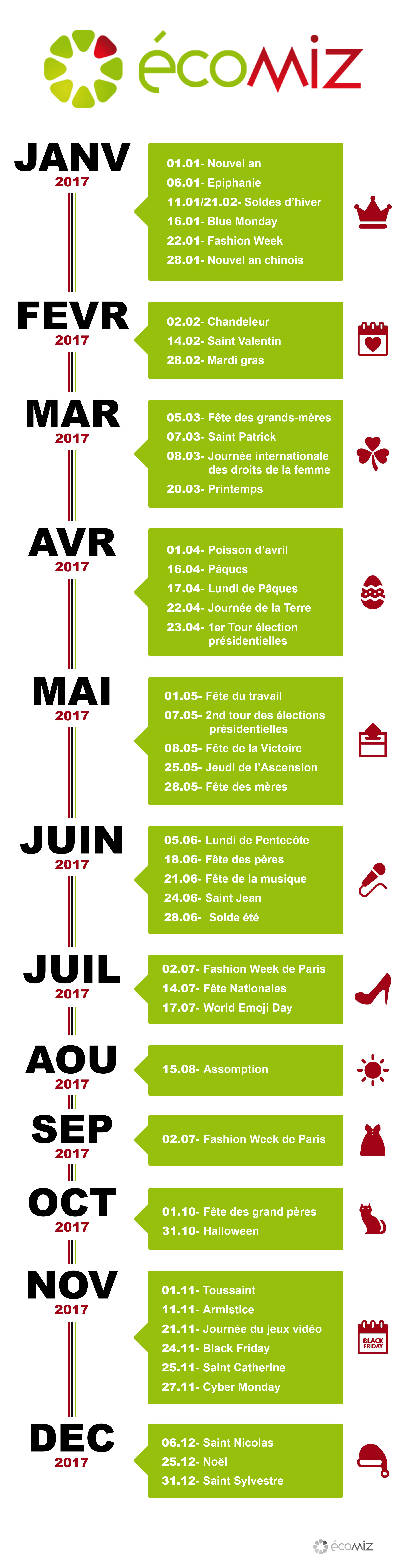 calendrier ecommerce 2017